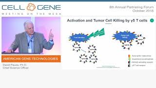 AGT @ 2018 Cell & Gene Meeting on the Mesa