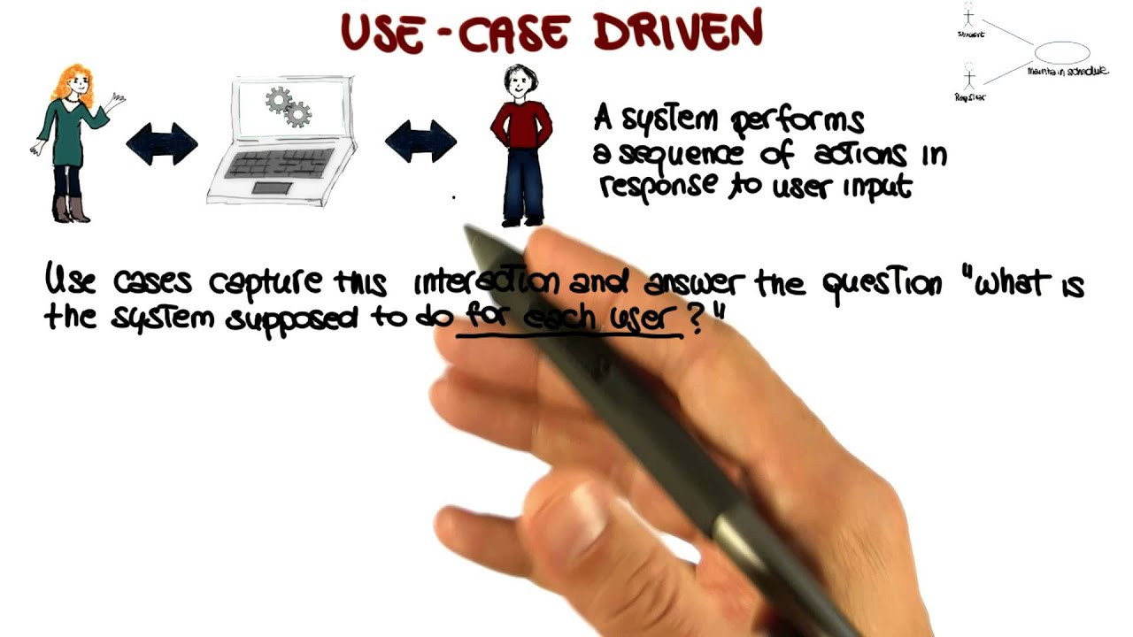 Use case driven georgia tech software development process use case driven georgia tech software development process pooptronica