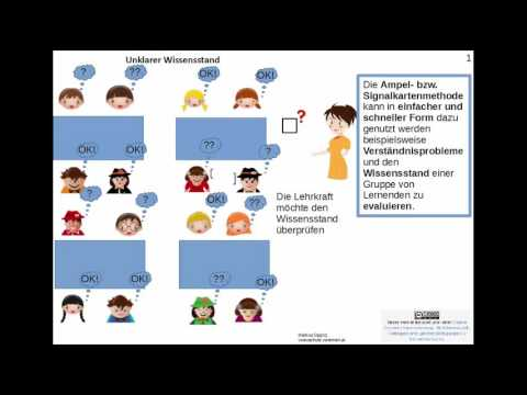 Formative Und Summative Evaluation - Lernen Sichtbar Machen