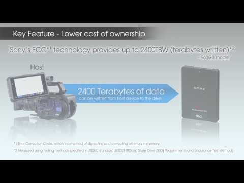 Introducing Sony's G Series Professional SSDs
