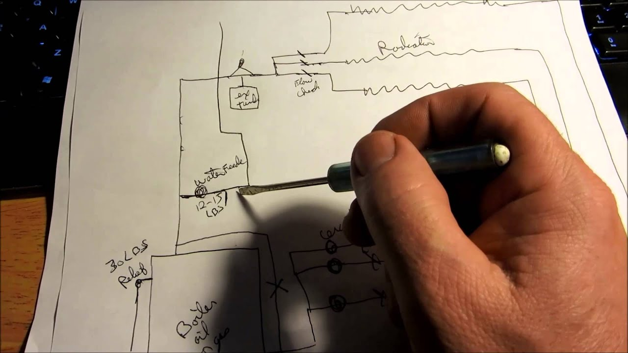 Hydronic Heating 101 Part 1 Youtube Wiring Diagram