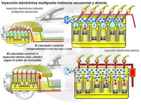 Historia de la alimentación de gasolina (13/14)