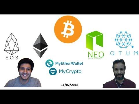 Bitcoin, Ethereum, NEO, EOS & QTUM Analysis - تحليل عملة البيتكوين، إثيريوم، إيوس، نيو، كيوتم