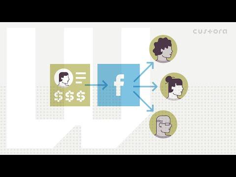 High-Value Customer  Acquisition on Social Media