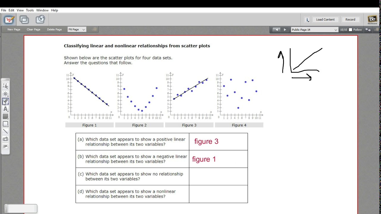 Classifying linear and nonlinear relationships from