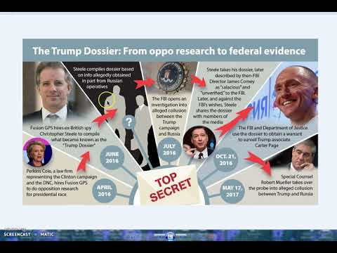 AnotherBoringWeek - From Opposition Research to Federal Evidence?