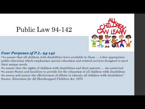 Legal Rights and Responsibilities Presentation 1