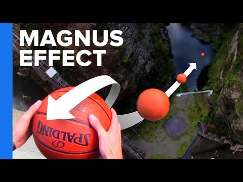 Can Magnus Effect Turn A Ball Into A Frisbee?