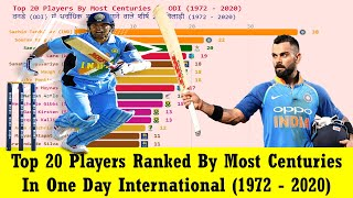 Most Hundreds in ODI Cricket history | Most Centuries in ODI cricket history | Cricket Records