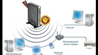 Как настроить локальную сеть через Wi-Fi роутер(Если вы еще не знаете, как настроить локальную сеть через Wi-Fi роутер, то этот видеоурок именно для вас. Здесь..., 2015-01-26T19:45:29.000Z)