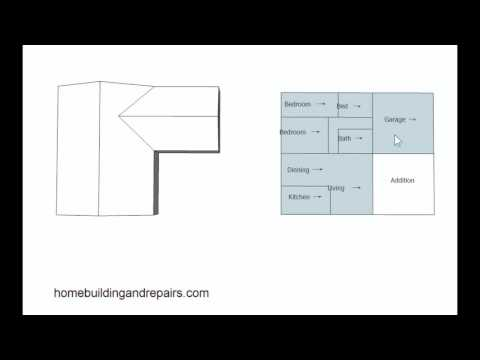 Examples Of Home Addition Location For Floor Plans - Design And Architecture