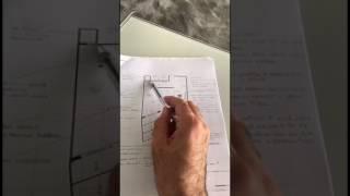 افضل الطرق لتصميم منزلك | مساعد القفاري