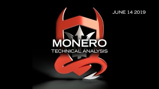 Monero Technical Analysis (XMR/USD) : Better to Miss it than Force it...  [06.14.2019]