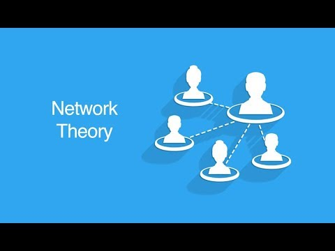 Network Clustering & Connectedness