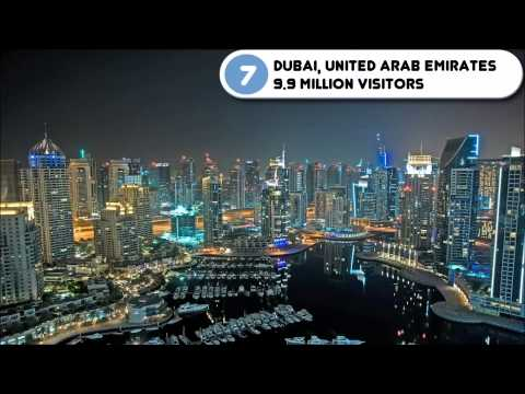Top 10 Most Popular Travel Destinations in 2014