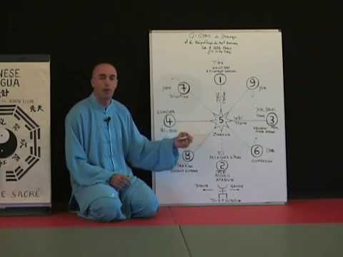 Qi Gong Les 9 Petits Cieux (cours complet)