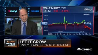 Gambar cover Disney shares are down after earnings beat due to investment costs ahead: Analyst