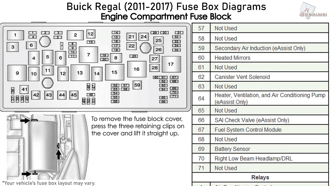 2011 buick fuse box 2011 buick regal fuse diagram wiring diagram data 2011 buick regal cxl fuse box diagram 2011 buick regal fuse diagram wiring