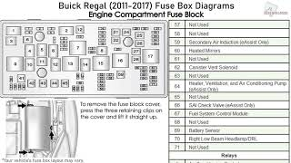 2011 buick fuse box 2011 buick regal fuse box wiring diagram data 2011 buick regal cxl fuse box diagram 2011 buick regal fuse box wiring
