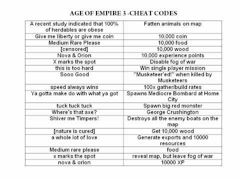 Age of empires iii asian cheats