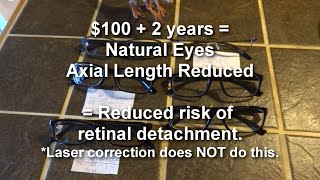 Reduced Lens Therapy: Costs