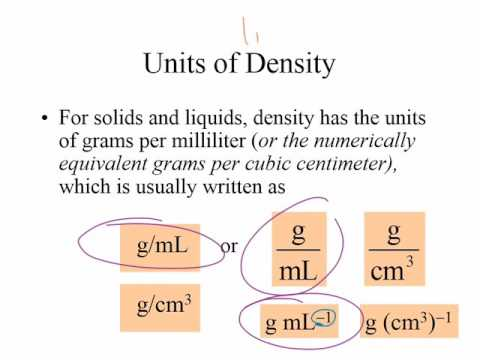 CHM165 Intro to Density
