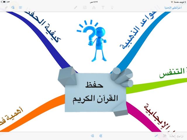 كيف تحفظ القرآن الكريم خارطة ذهنية Youtube