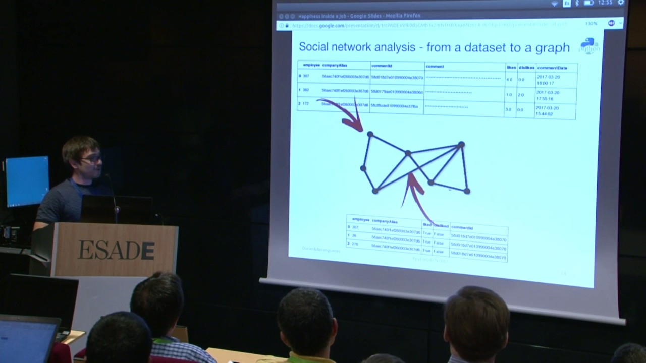 Image from Happiness inside a job: a social network analysis