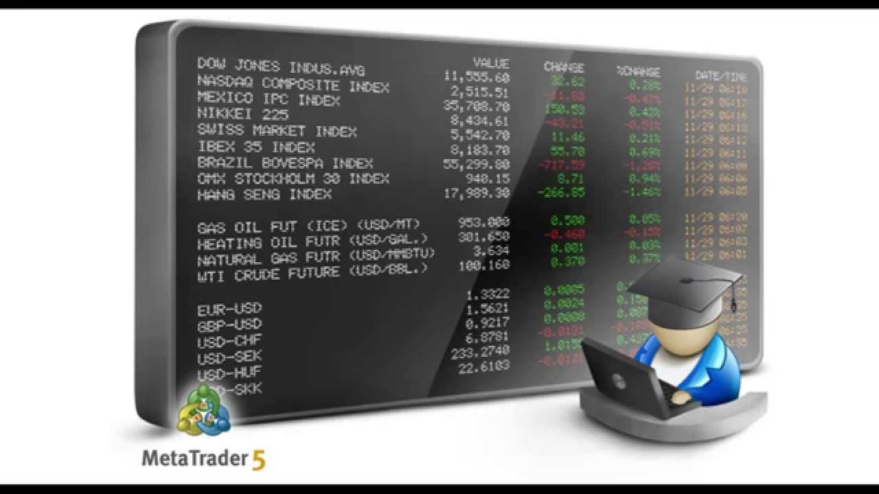 Mrc forex broker