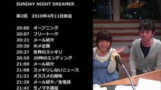 ブログ:http://ameblo.jp/by-hiro/entry-10508764072.html 2010年4月11...