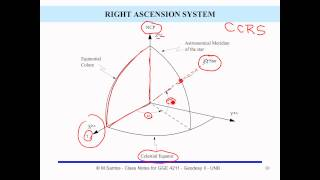 Coordinate Systems used in Geodesy Chapter 1 slides 9 to 14(Marcelo Santos, Ph.D., shares his wisdom about geodesy and related subjects., 2014-02-04T22:34:58.000Z)