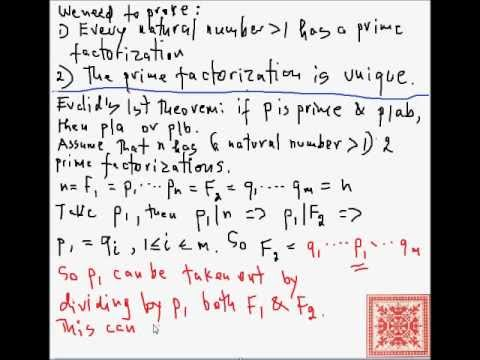 Theory of Computation: Unique Factorization Theorem