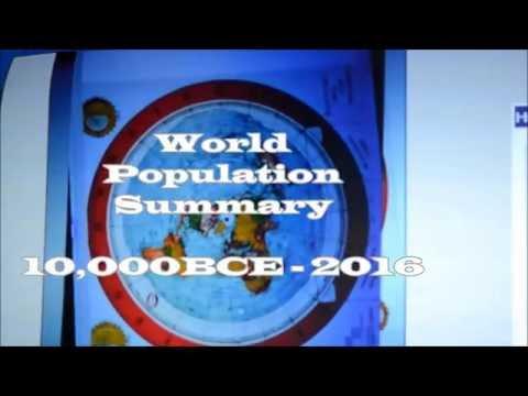 World population Summary 10,000BCE-2016