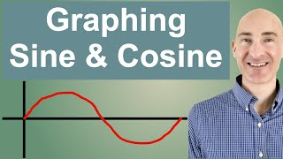 Graphing Sin and Cos