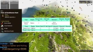 Profit with Imperial Alchemy - Demihuman Hunt mass produce Black Desert Online BDO