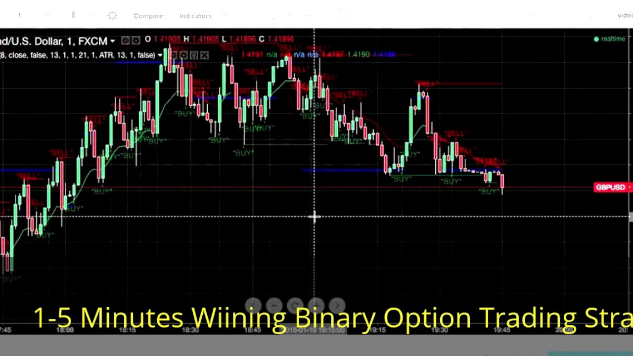 Winning option trading strategies pdf ncfm