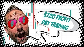 $720+ Profit Trading Bitcoin (BTC) Long on Prime XBT (sentiment trading)