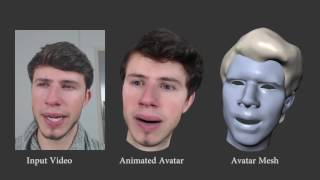 Real-Time Facial Animation with Image-based Dynamic Avatars (Siggraph 2016)