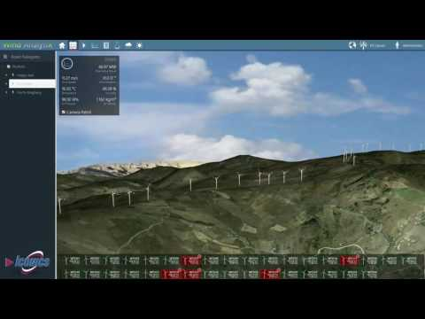 ICONICS Solutions for Renewable Energy featuring Wind AnalytiX®