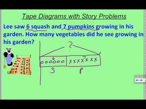 1st Grade Addition Strategy: Tape Diagrams  YouTube