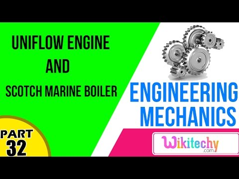 Uniflow Engine and Scotch Marine Boiler | Mechanical Engineering Interview questions and answers