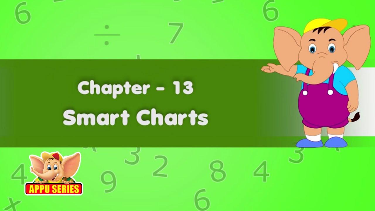 Learn Maths - Smart Charts - YouTube