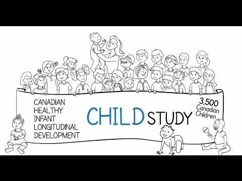 The CHILD Study is discovering root causes of allergies, asthma and chronic disease
