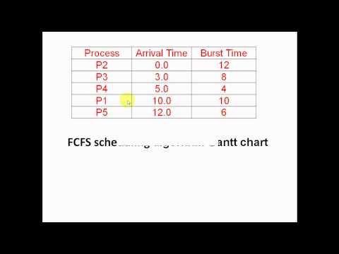 FCFS Schedueling.avi