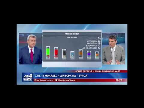 0996aefc70c Εκλογές 2019: Τώρα μιλούν οι πολίτες! video, pics - Ειδήσεις