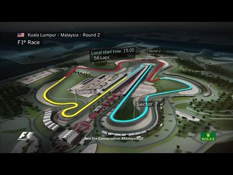 Formula1-Racing-League | Malaysia | F1 2016 16. Rennen