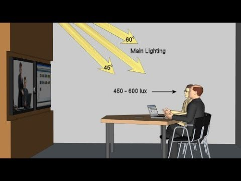 how to do lighting design for video conference room
