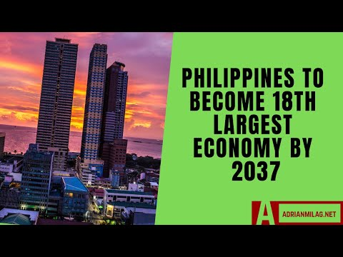 Philippines to become 18th largest economy by 2037