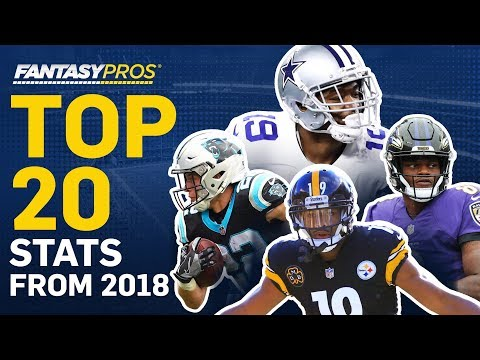 Top 20 Stats From 2018 (Fantasy Football)