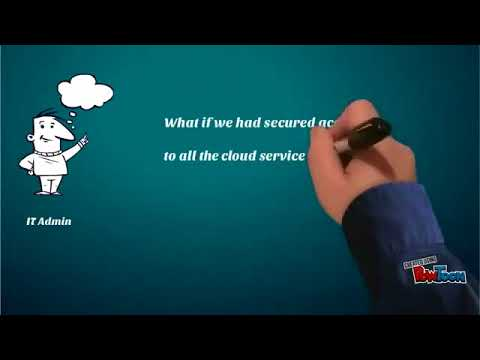 Cloud Identity Exchange